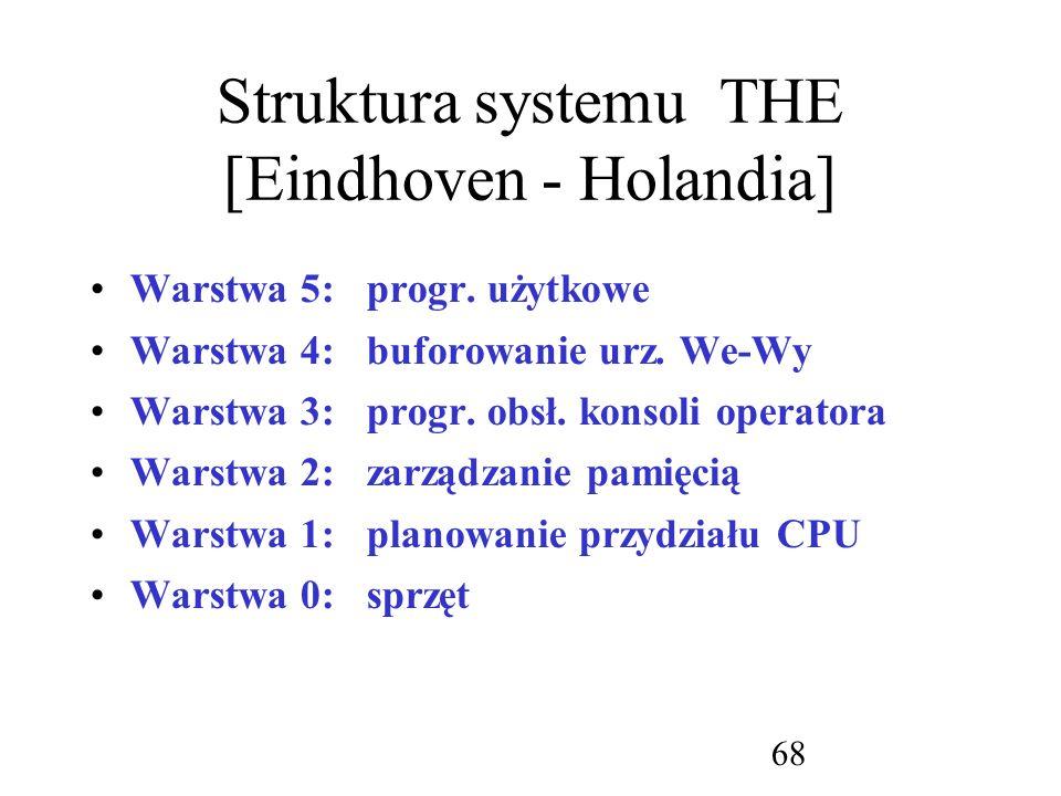 Struktura systemu THE [Eindhoven - Holandia]